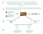 Infografia explicativa de la campanya #Falta1Mes Font: SIDA STUDI