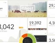 Ghost sembla indicar que competirà força amb wordpress
