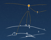 Amb Google Loon, Internet arribarà on no hi arriba
