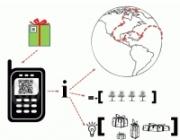 Un objecte, un codi QR, i voltes pel món (imatge: tarpuna)