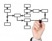Mapa de processos. Font: http://pixabay.com/en/mark-marker-hand-leave-516279/