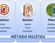 Mètode Miceteu