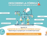 Crida oberta 2a edició Laboratori de Co-creació d'Empreses Socials
