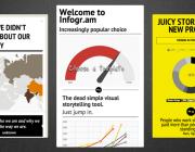 Amb Infogr.am podreu crear infografies espectaculars