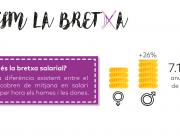 Infografia que explica què és la bretxa salarial / Foto: CNJC