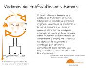Definició tràfic éssers humans. Font: sicarcatpress.wordpress.com