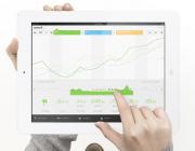 SumAll mesura els teus objectius a les xarxes socials