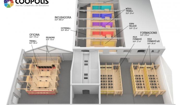 L'esquema de com quedarà Coòpolis al final de les obres d'aquí a dos anys Font: Coòpolis