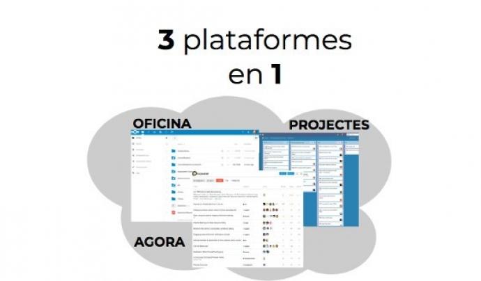 El programari lliure tindrà 3 plataformes en 1: una oficina en línia, un gestor de projectes i un àgora virtual. Font: Goteo.org