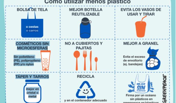 Alguns consells per a reduir el consum de plàstic