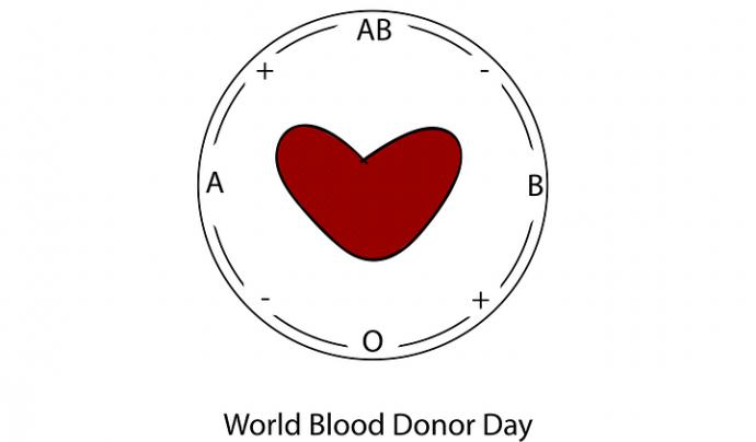 Dia Mundial del Donant de Sang. Font: Pixabay