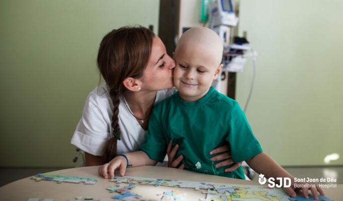 El 70% del cost de la investigació del càncer infantil a l'Hospital Sant Joan de Déu prové de donacions de particulars.  Font: Hospital Sant Joan de Déu