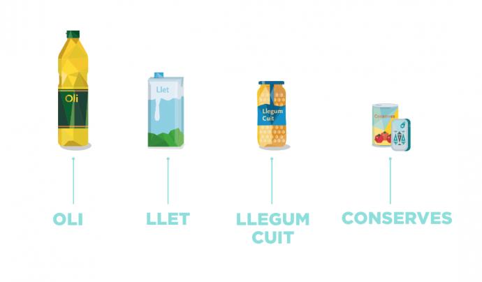 Aquests són els aliments bàsics que es necessiten recollir durant la campanya. Font: Fundació Banc dels Aliments