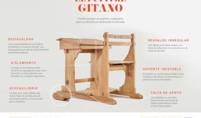 Cartell de la campanya 'El Pupitre Gitano'. Font: Fundació Secretariado Gitano
