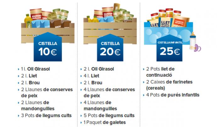 Tres opcions de cistelles que es poden donar periòdicament Font: Banc d'Aliments