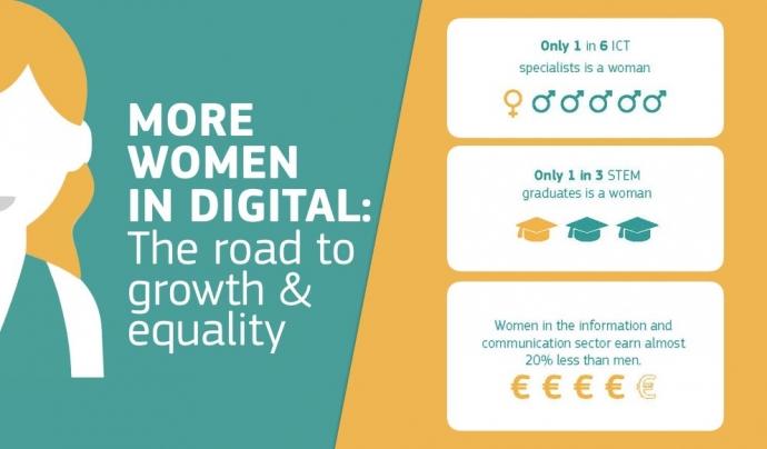 La Comissió Europea mostra la seva preocupació per l'escletxa digital de gènere en l'estudi 'Women in the Digital Age' Font: @GirlsDigitalEU (Twitter)