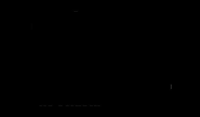 Logotip de l''Eina per a una comunicació no sexista' Font: Observatori de les dones en els mitjans de comunicació