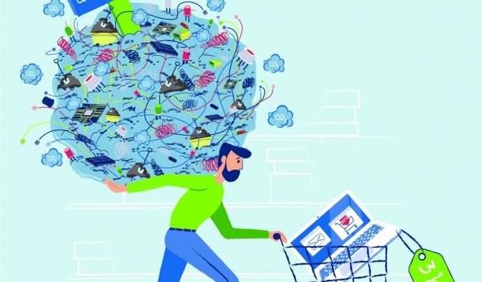 Font: Setmana Europea de prevenció de residus.