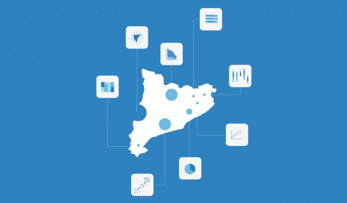 Aquesta guia té com a marc de treball la visualització de dades Font: Generalitat de Catalunya