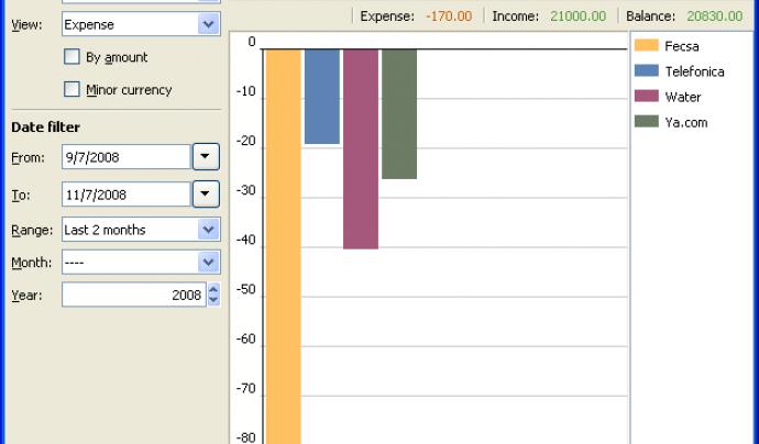 HomeBank és un programa ideal per entitats que necessiten començar a registrar la seva comptabilitat amb una eina.