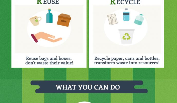 La infografia creada per la EWWR, amb informació sobre com reduir residus d'envasos i embalatges (imatge: ewwr.eu)