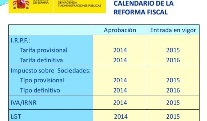 Imatge reforma fiscal. Font: web Agència Tributària