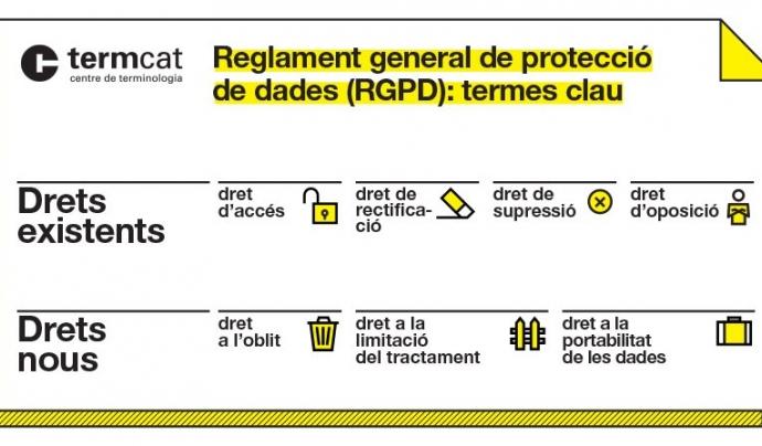Aquest recurs vol difondre els diferents termes vinculats a la nova llei de protecció de dades.