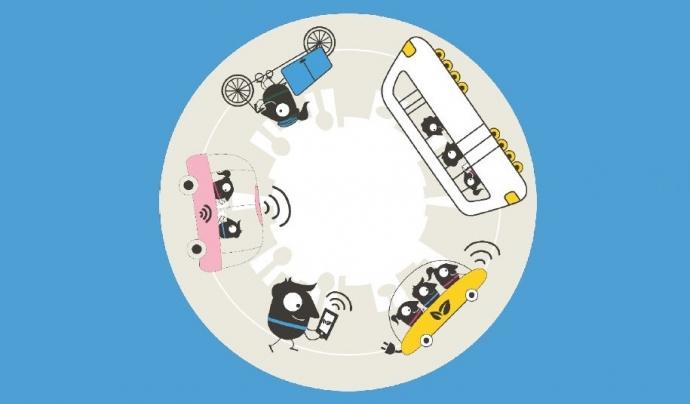 Il·lustració amb mitjans de transport sostenibles