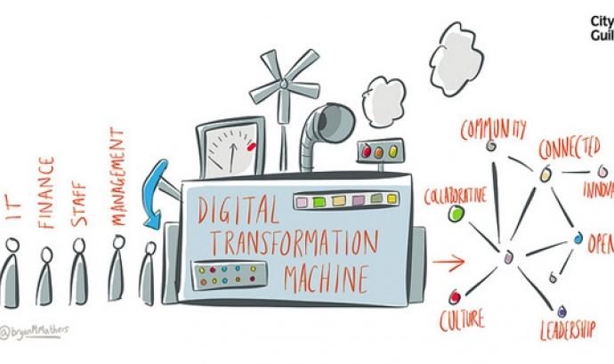 Digital Transformation Machine - Font: Citi&Guilds Font: