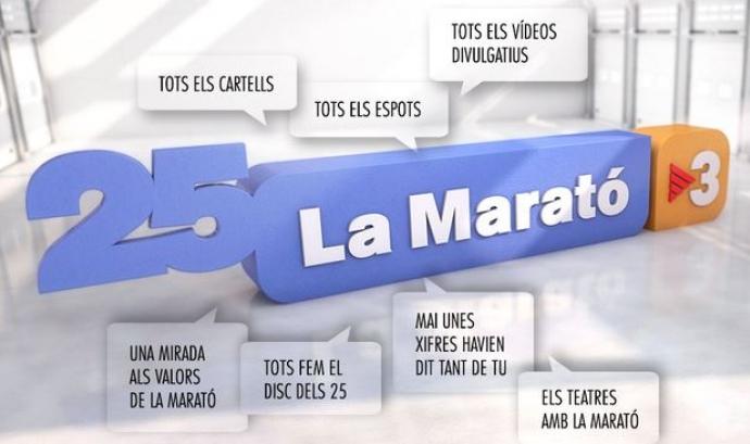 La Marató de Tv3 fa 25 anys. Font: Fundació La Marató Font: