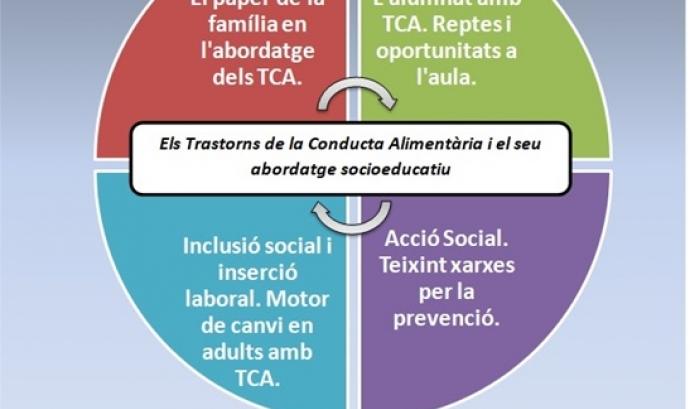 JornadaTCA i Acció Social 26 Novembre 2018