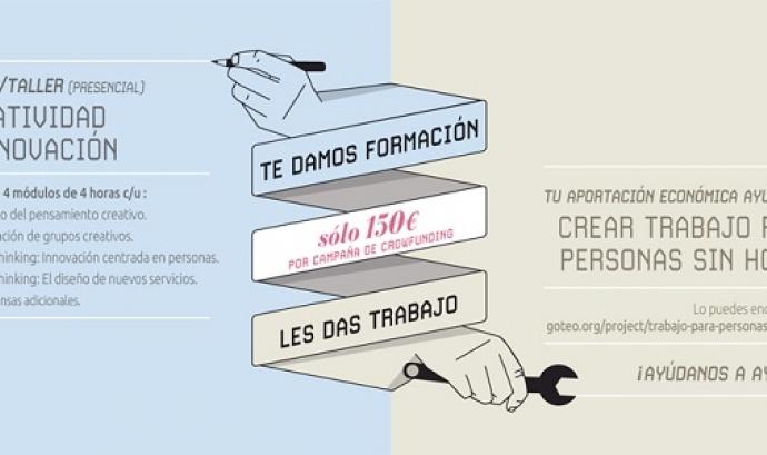 Taller d'Innovació Creativa Font: