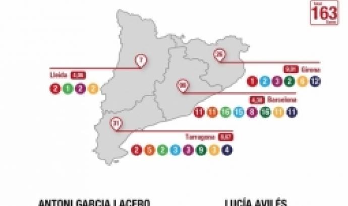 Cartell de la presentació de l'informe 'Feminicidis i altres assassinats de dones a Catalunya 2010-2017'