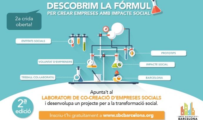 Crida oberta Laboratori de Co-creació d'Empreses Socials Font: Social Business City Barcelona