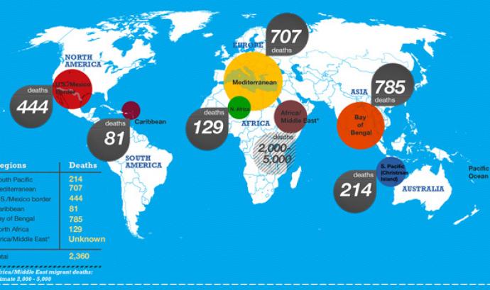Mapa sobre morts de persones migrants. Font: Plana web OIM