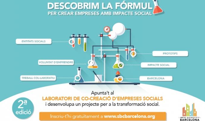 Font: Social Business City Barcelona