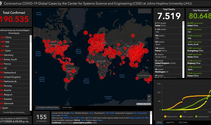 Mapa pandèmia mundial coronavirus 2020 Font: Johns Hopkins University Coronavirus Resource Center