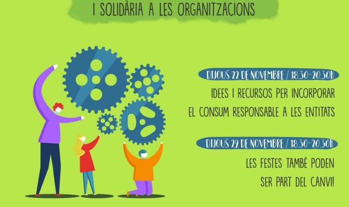 Cartell dels tallers formatius: 'Som Part del Canvi!' Font: CRAJ BCN