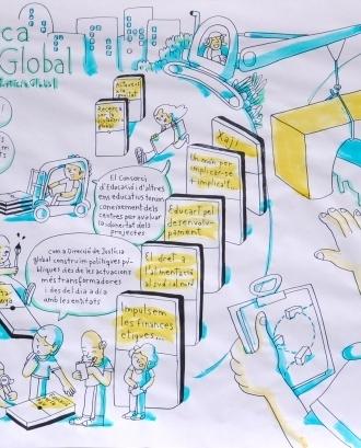 Subvencions en l'àmbit de la Justícia Global i la Cooperació Internacional 2020
