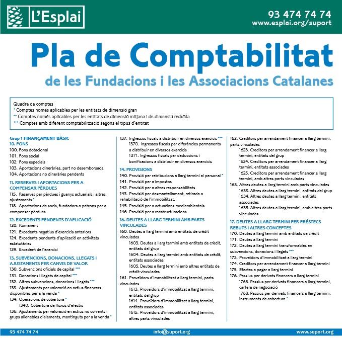 Portada de Pla de Comptabilitat de les Fundacions i les Associacions Catalanes